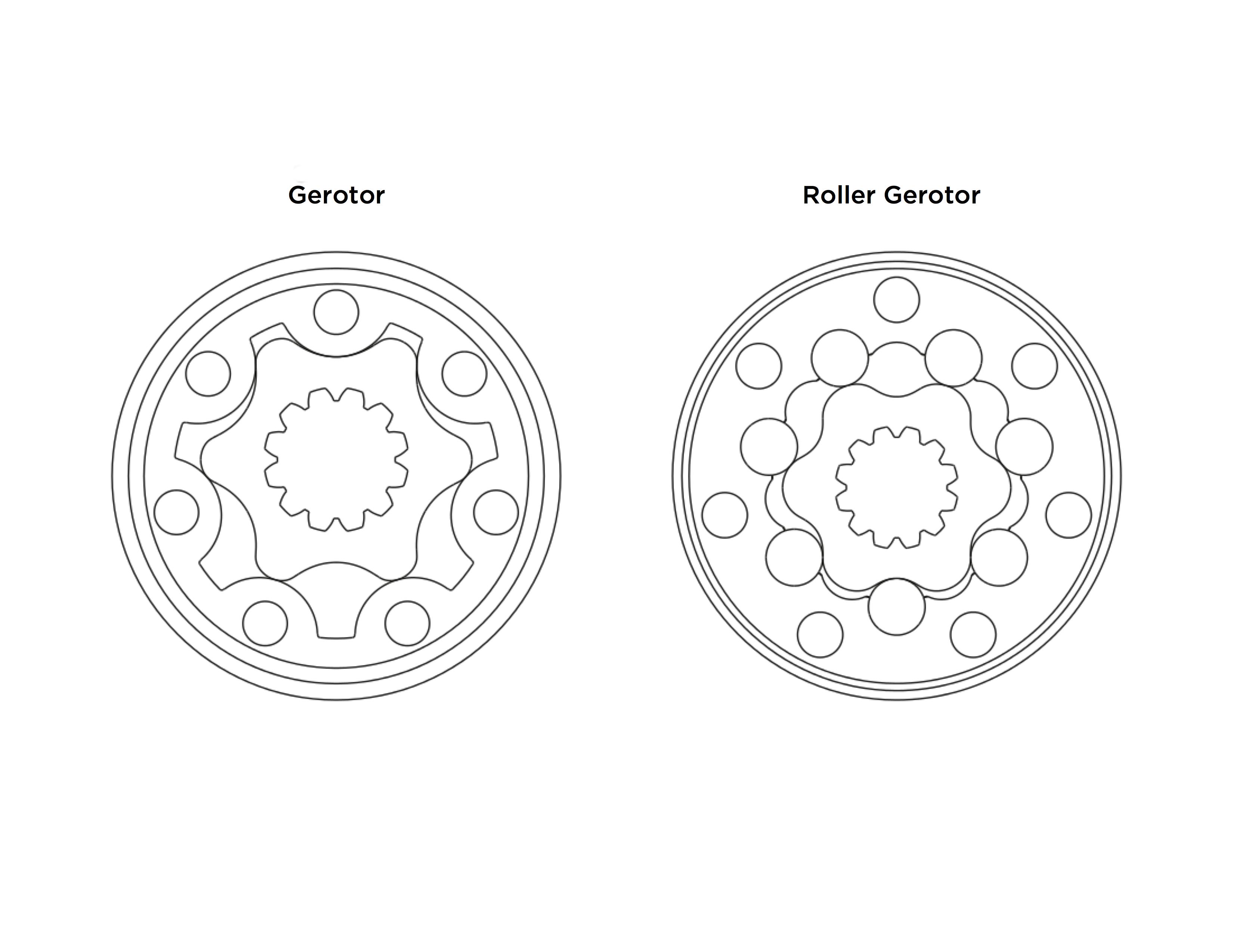 gerotor hydraulic motor animation