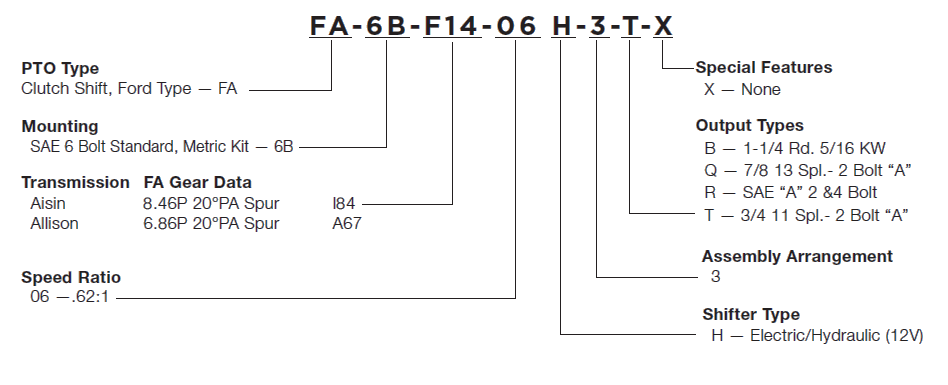 fa6b series power take off model number construction